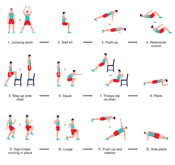 20131219-the-scientific-7-minute-workout